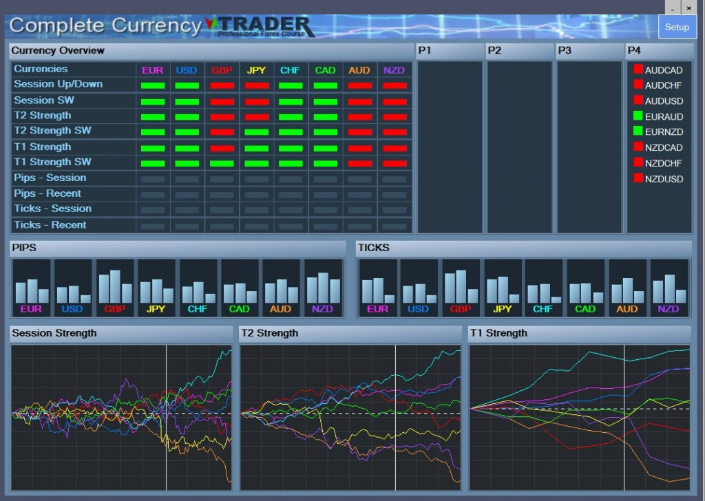 Complete Currency Trader Trading Software